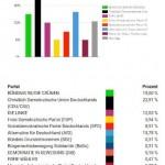 Meißen: 652 Wähler*innen / 7 Wahllokale